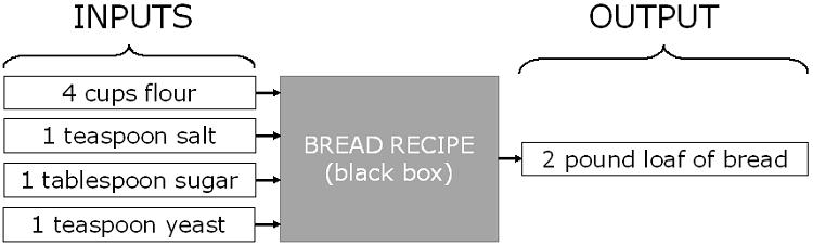 bell_bread-baking_04