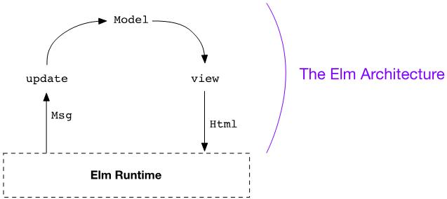 handling-user-input_01