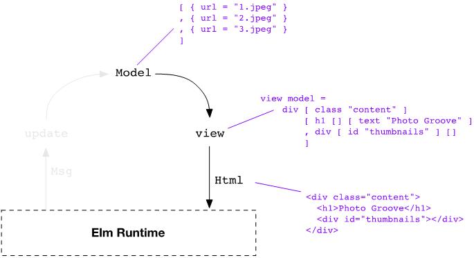 handling-user-input_02