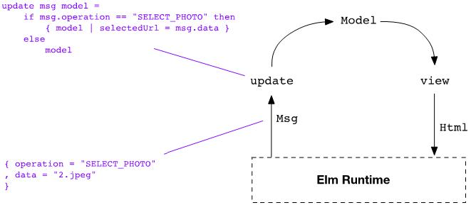 handling-user-input_06