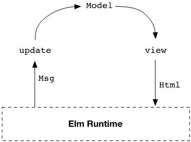 handling-user-input_08